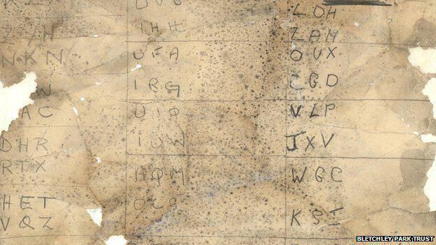Αφού ανακαλύφθηκαν τα έγγραφα, τα παγώσαν ώστε να διατηρηθούν