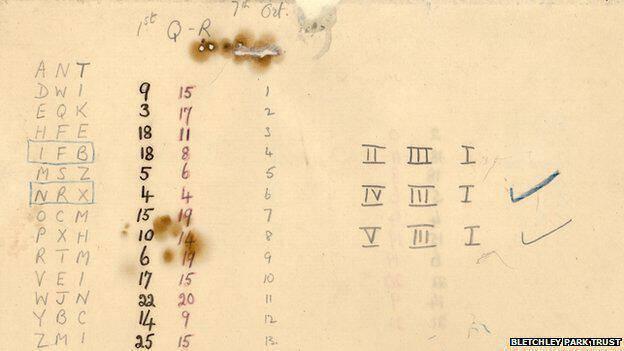 Τα ανακυκλωμένα χαρτιά περιλαμβάνουν χειρόγραφες σελίδες που καλύπτονται από αριθμούς και γράμματα.